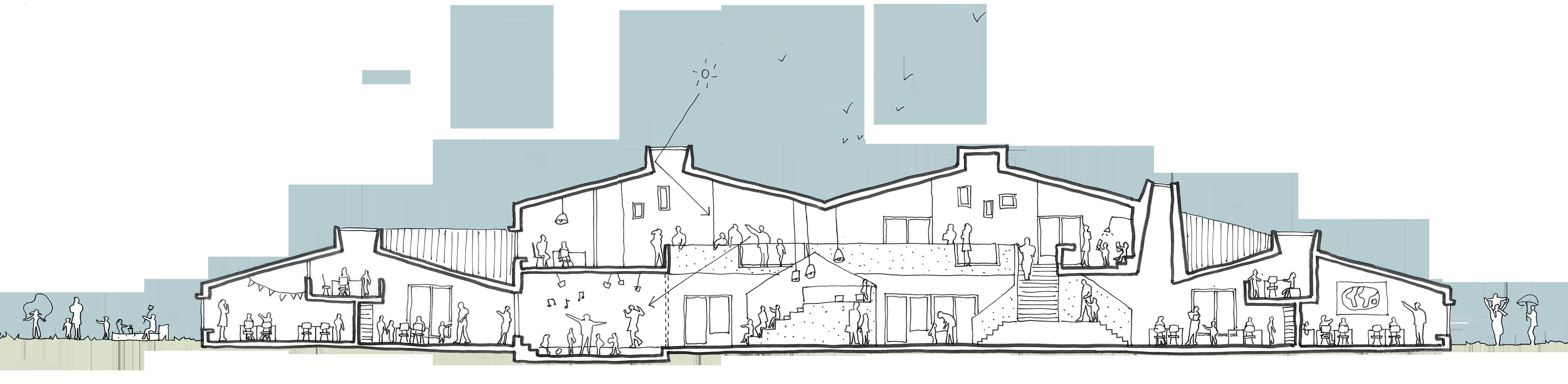 De Twingel Community School 5