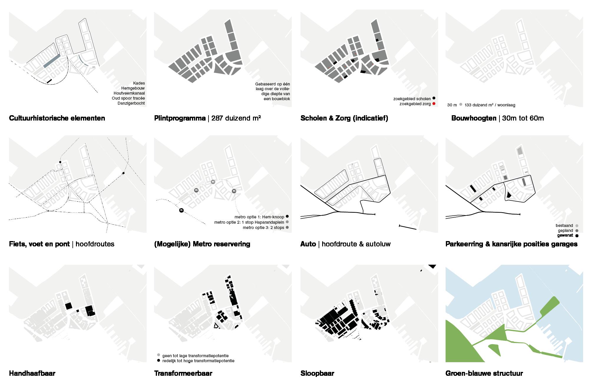 Concept kader Minervahaven 7